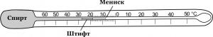 Схема минимального термометра